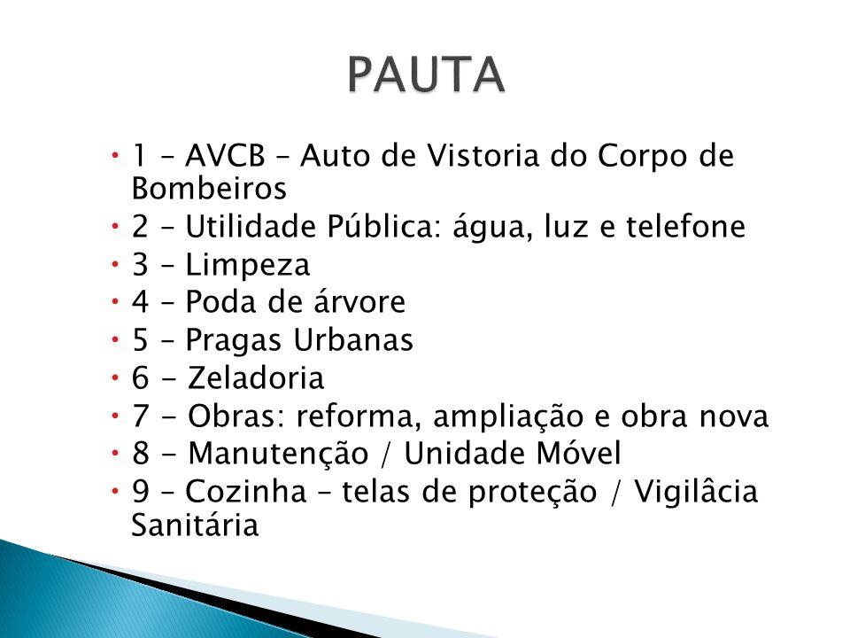 PAUTA 1 – AVCB – Auto de Vistoria do Corpo de Bombeiros