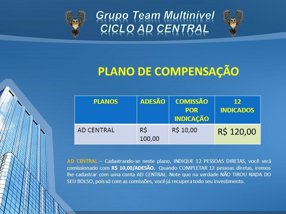 Grupo Team Multinível CICLO AD CENTRAL COMISSÃO POR INDICAÇÃO