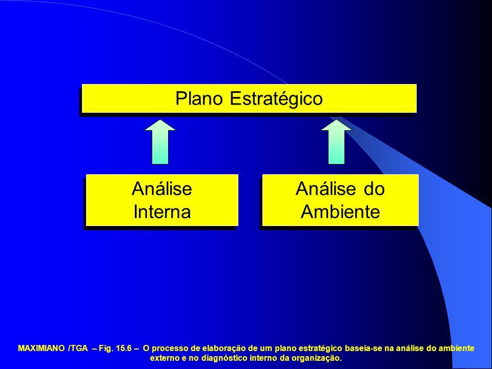Plano Estratégico Análise Interna Análise do Ambiente