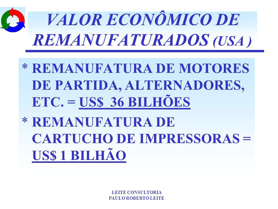 VALOR ECONÔMICO DE REMANUFATURADOS (USA )