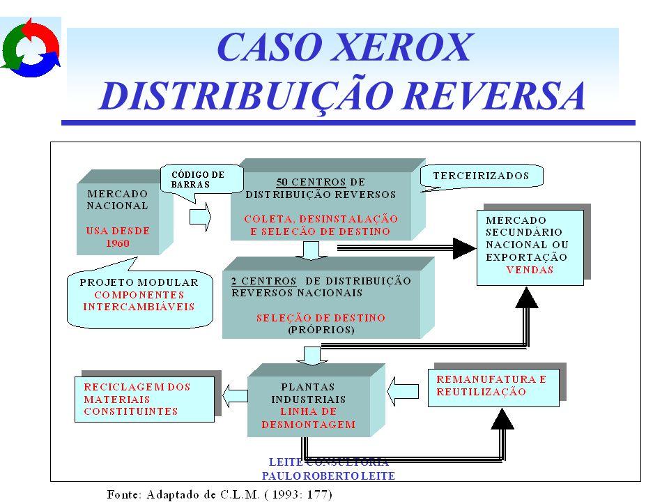 CASO XEROX DISTRIBUIÇÃO REVERSA