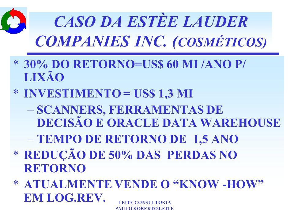 CASO DA ESTÈE LAUDER COMPANIES INC. (COSMÉTICOS)