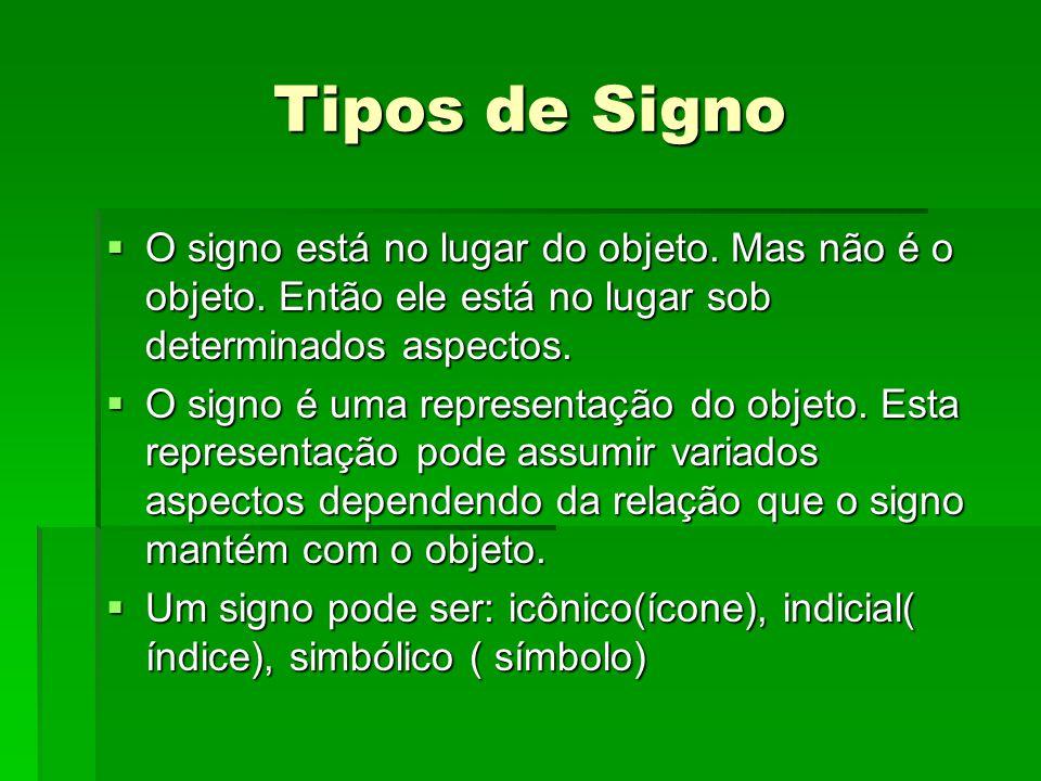 Tipos de Signo O signo está no lugar do objeto. Mas não é o objeto. Então ele está no lugar sob determinados aspectos.