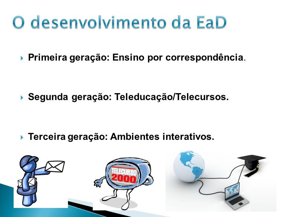 O desenvolvimento da EaD