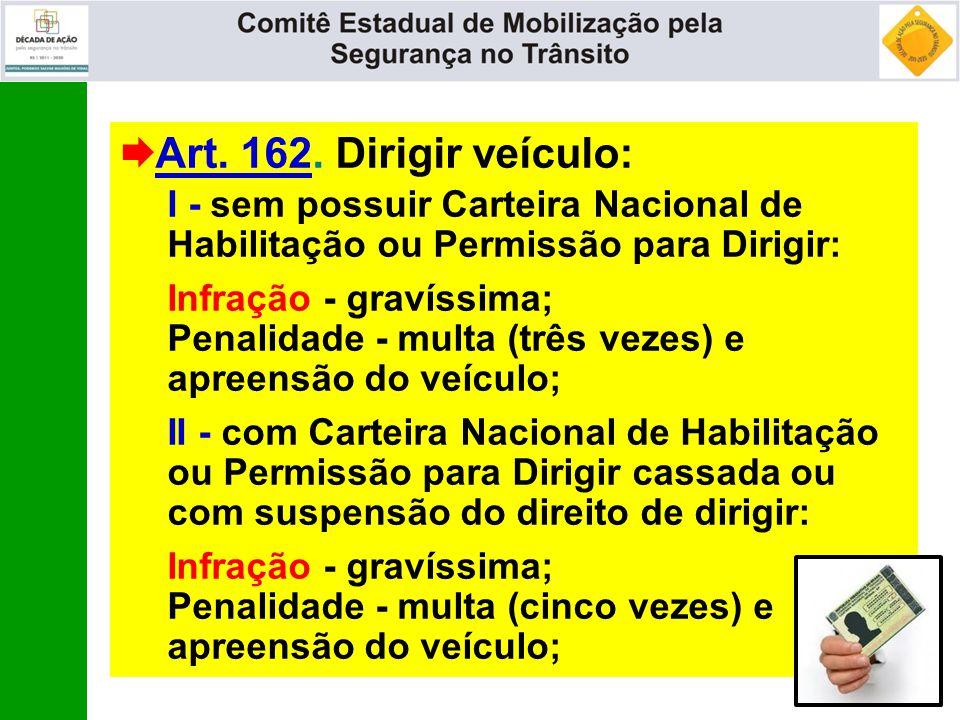 Art. 162. Dirigir veículo: I - sem possuir Carteira Nacional de Habilitação ou Permissão para Dirigir: