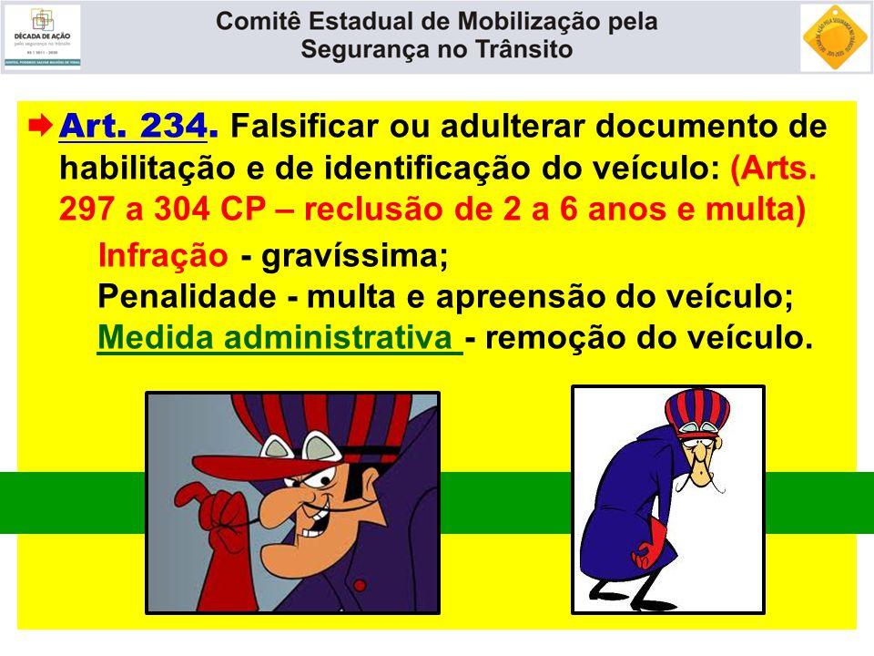 Art. 234. Falsificar ou adulterar documento de habilitação e de identificação do veículo: (Arts. 297 a 304 CP – reclusão de 2 a 6 anos e multa)