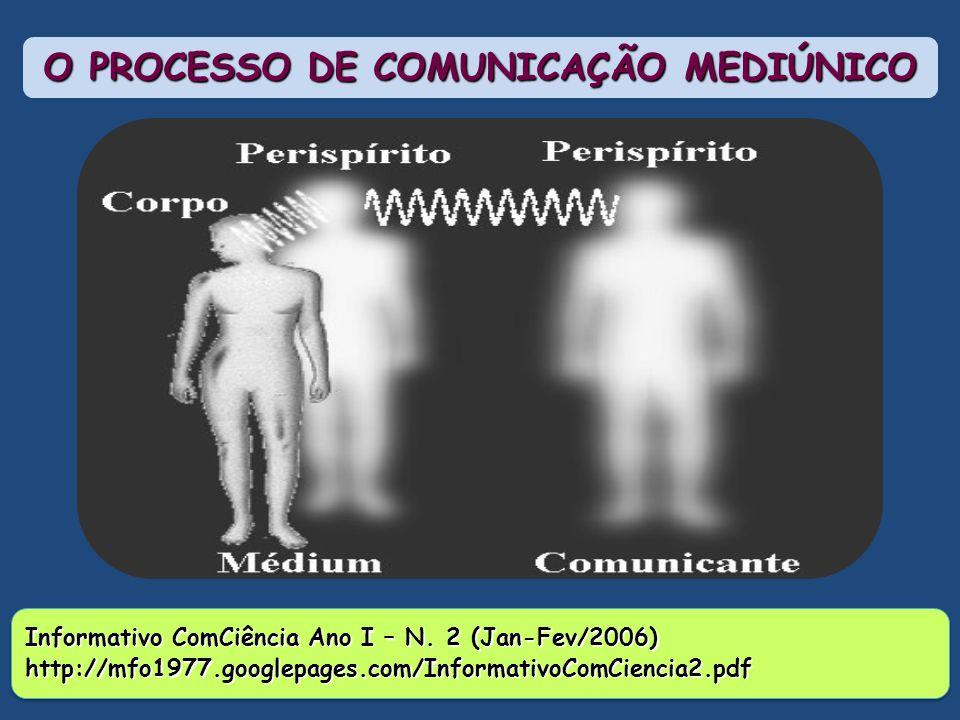 O PROCESSO DE COMUNICAÇÃO MEDIÚNICO