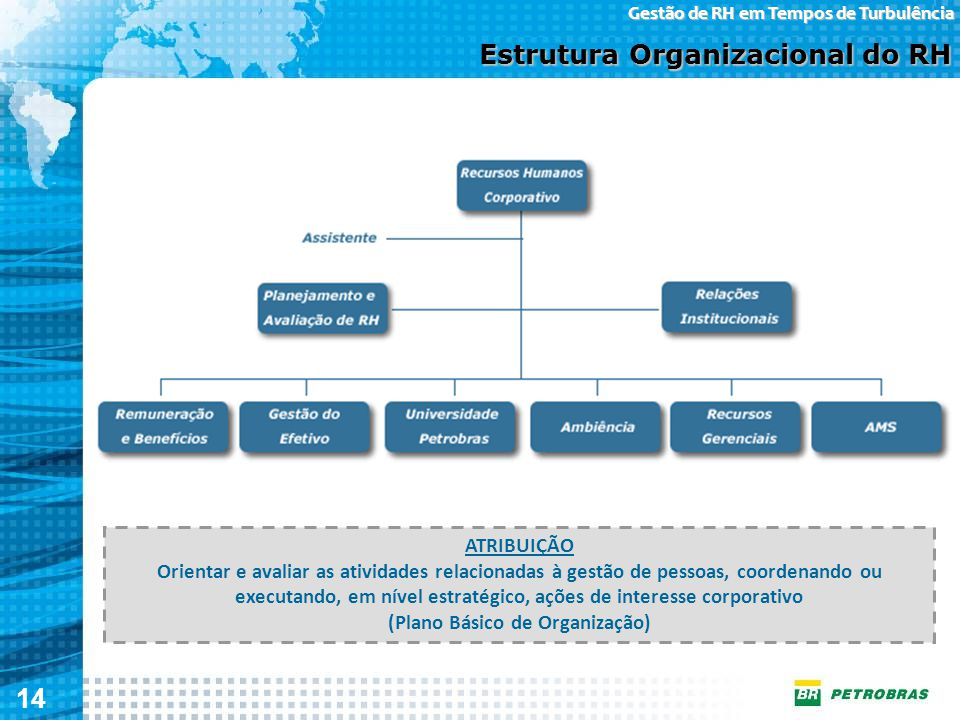 (Plano Básico de Organização)