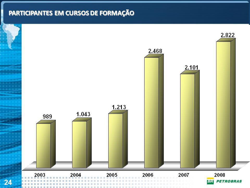 PARTICIPANTES EM CURSOS DE FORMAÇÃO