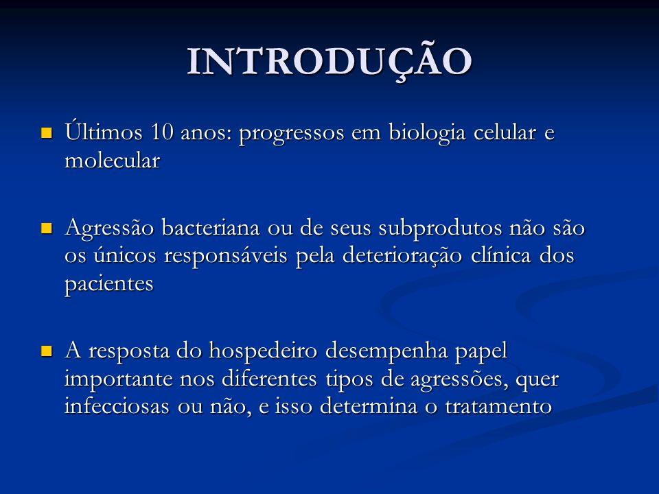 INTRODUÇÃO Últimos 10 anos: progressos em biologia celular e molecular
