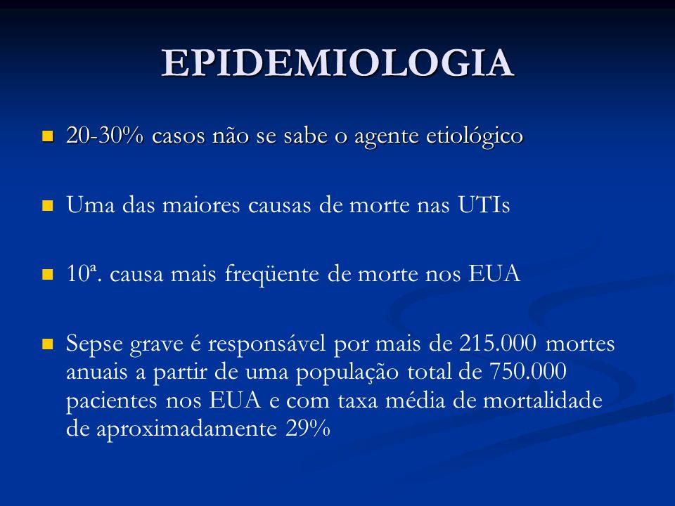 EPIDEMIOLOGIA 20-30% casos não se sabe o agente etiológico