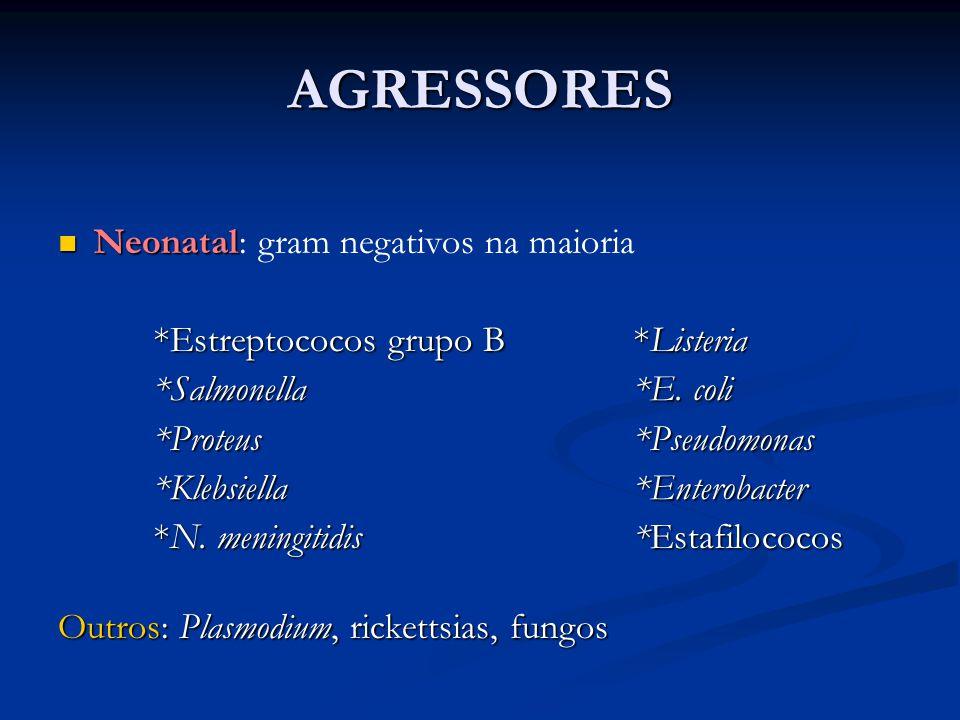 AGRESSORES Neonatal: gram negativos na maioria