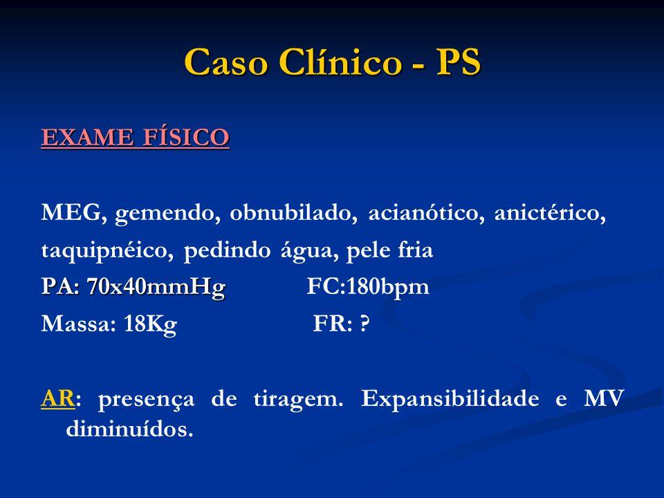 Caso Clínico - PS EXAME FÍSICO
