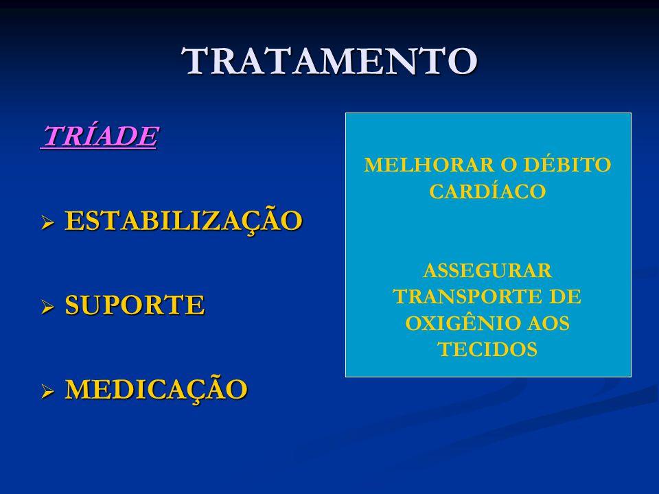 TRATAMENTO TRÍADE ESTABILIZAÇÃO SUPORTE MEDICAÇÃO