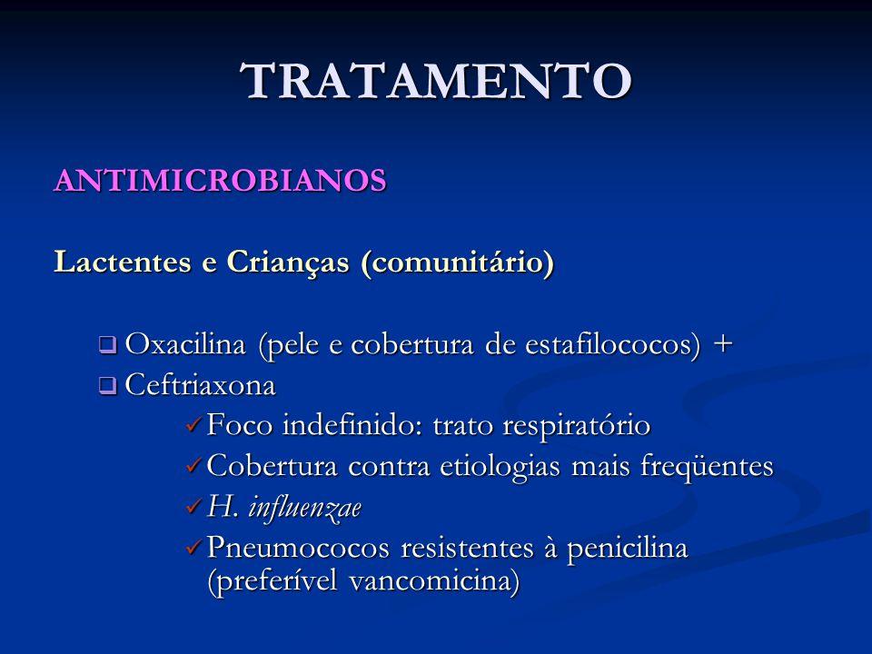 TRATAMENTO ANTIMICROBIANOS Lactentes e Crianças (comunitário)