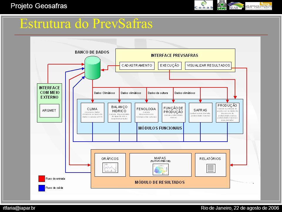 Estrutura do PrevSafras
