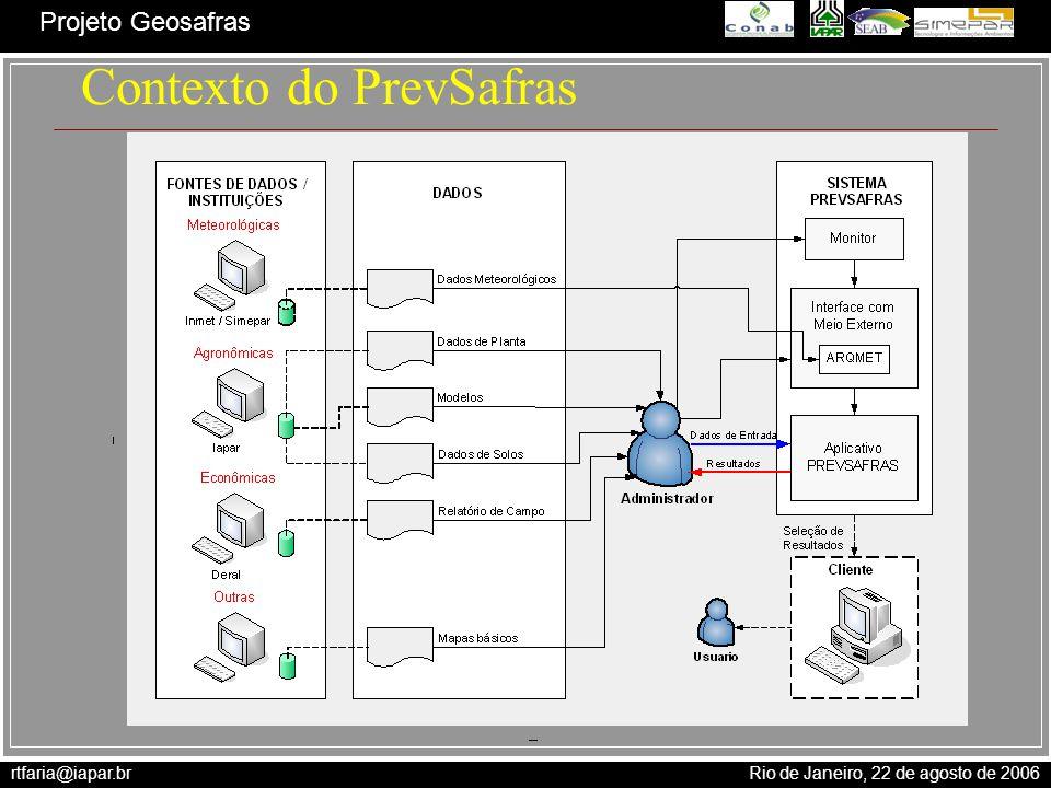 Contexto do PrevSafras