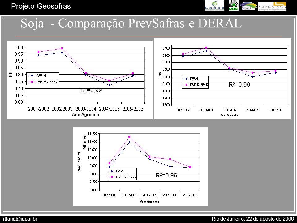 Soja - Comparação PrevSafras e DERAL