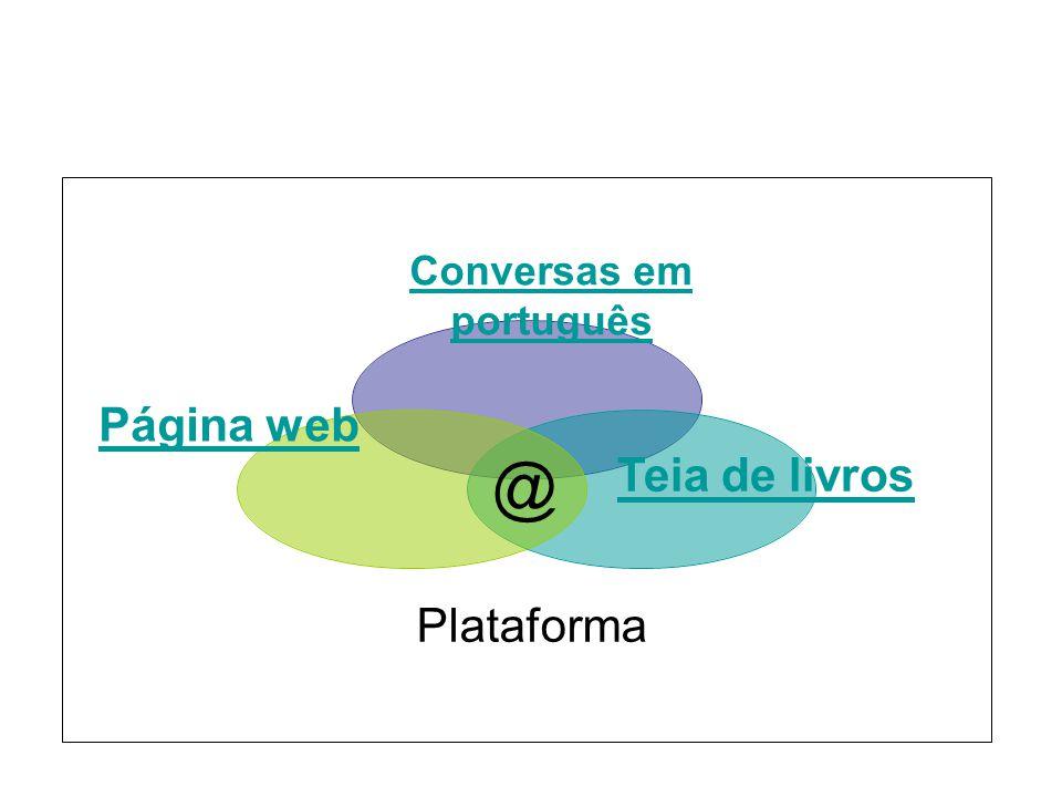 Conversas em português