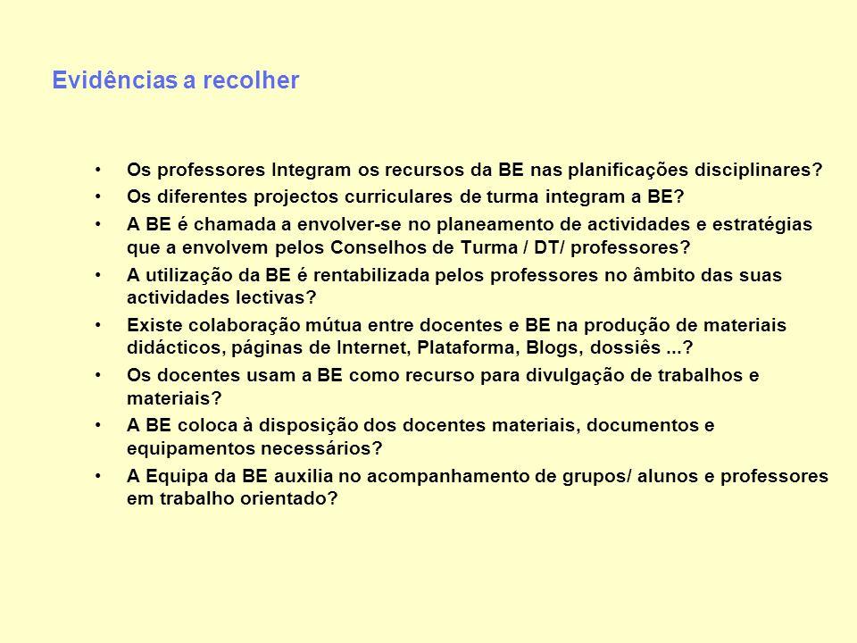 Evidências a recolher Os professores Integram os recursos da BE nas planificações disciplinares