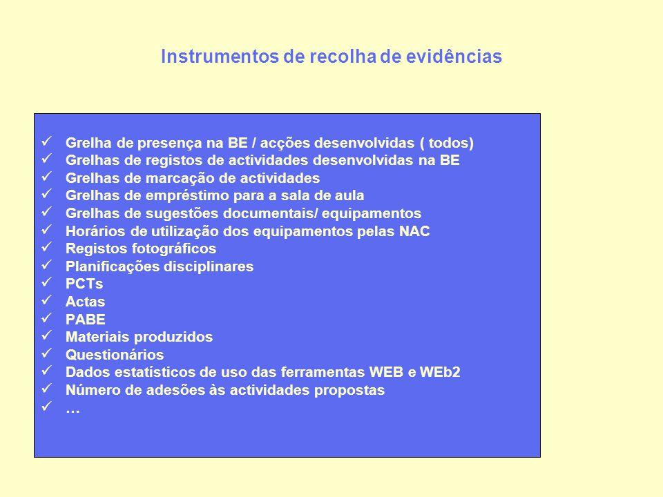 Instrumentos de recolha de evidências