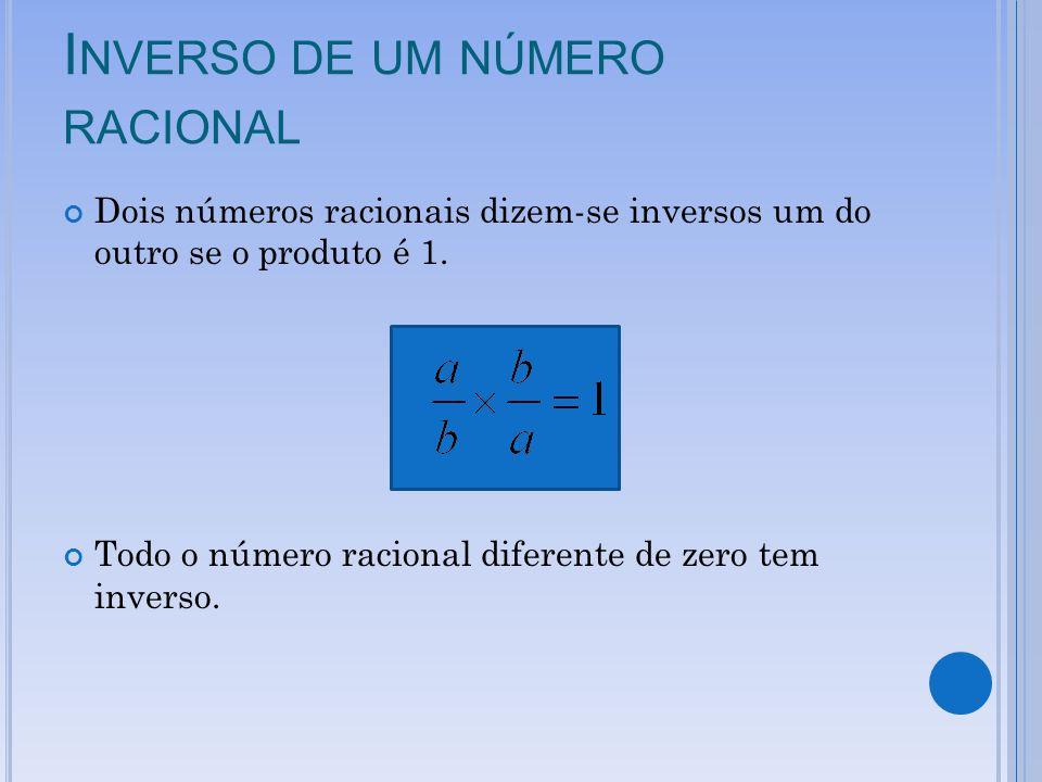 Inverso de um número racional