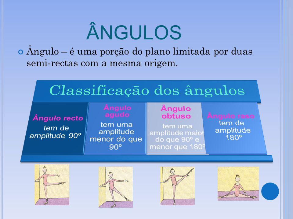 ÂNGULOS Ângulo – é uma porção do plano limitada por duas semi-rectas com a mesma origem. Classificação dos ângulos.