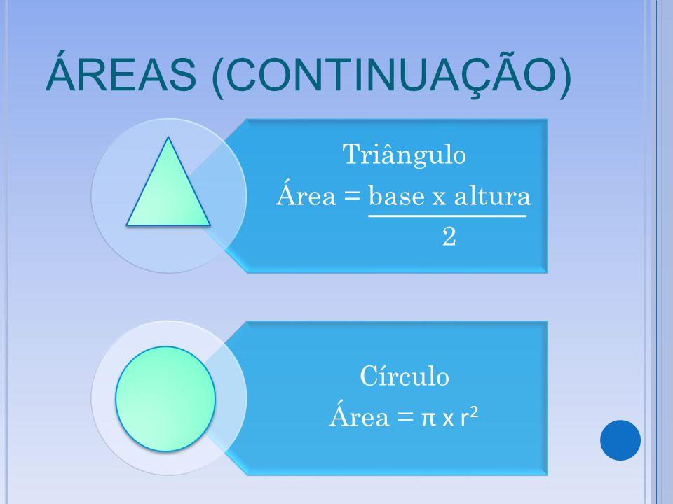 ÁREAS (CONTINUAÇÃO) Área = base x altura 2 Triângulo Área = π x r2