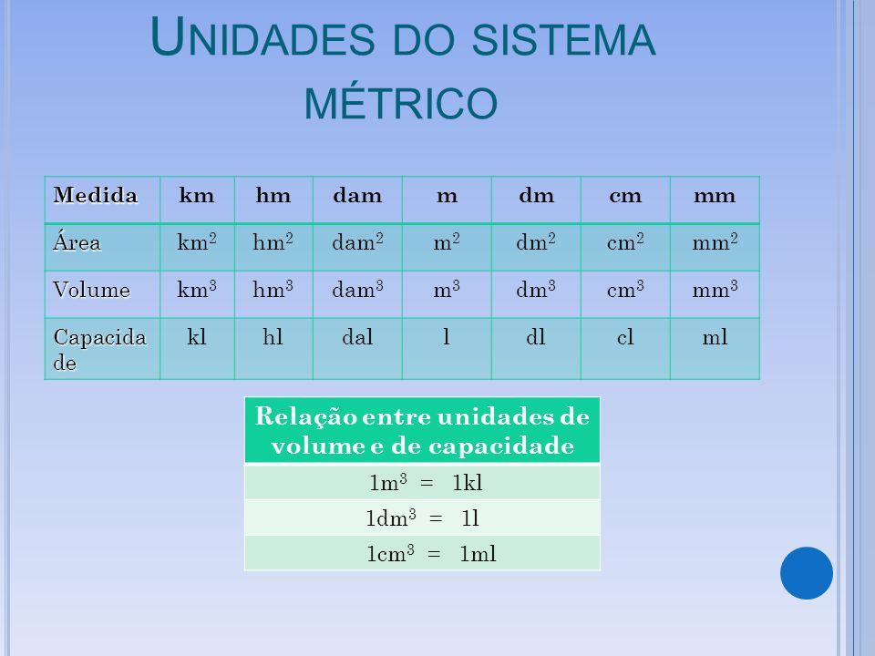 Unidades do sistema métrico