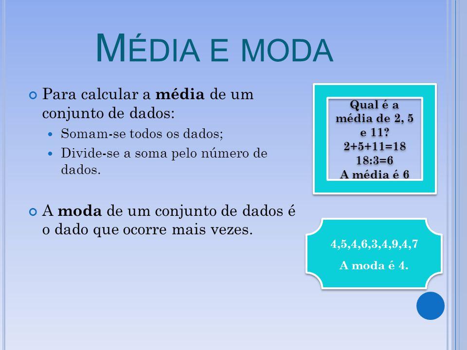 Média e moda Para calcular a média de um conjunto de dados: