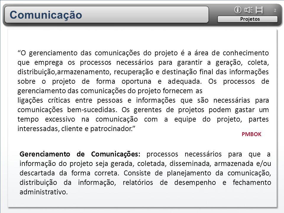 2 Comunicação. Projetos.