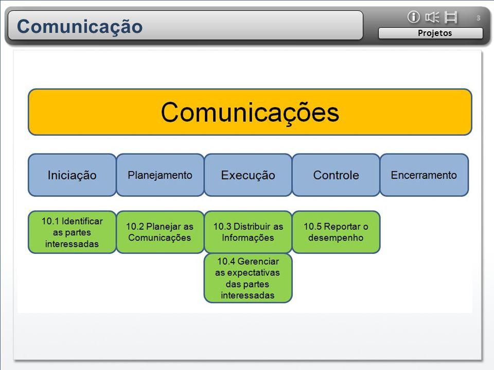 3 Comunicação Projetos