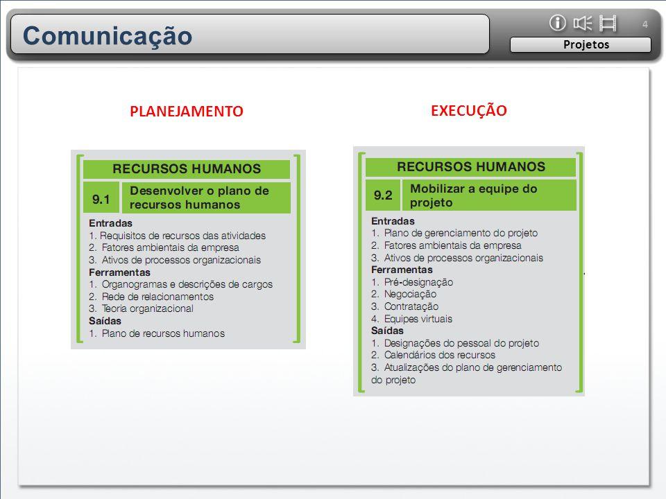 4 Comunicação Projetos PLANEJAMENTO EXECUÇÃO