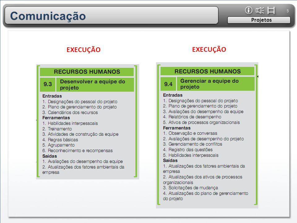 5 Comunicação Projetos EXECUÇÃO EXECUÇÃO