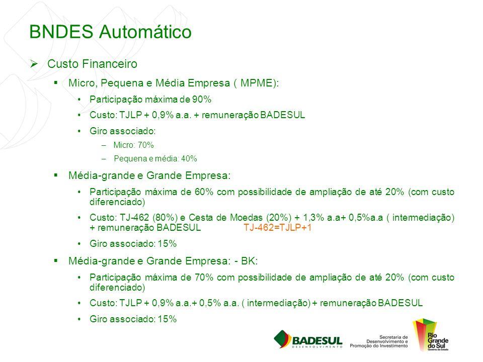BNDES Automático Custo Financeiro