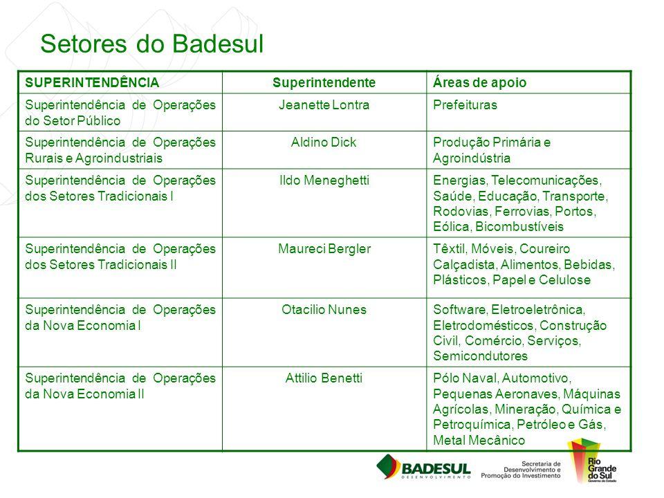 Setores do Badesul SUPERINTENDÊNCIA Superintendente Áreas de apoio