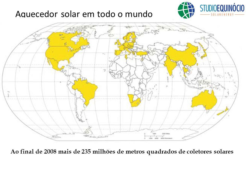 Aquecedor solar em todo o mundo