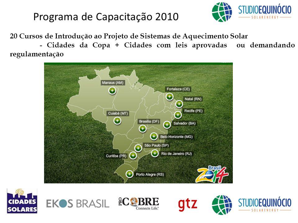 Programa de Capacitação 2010