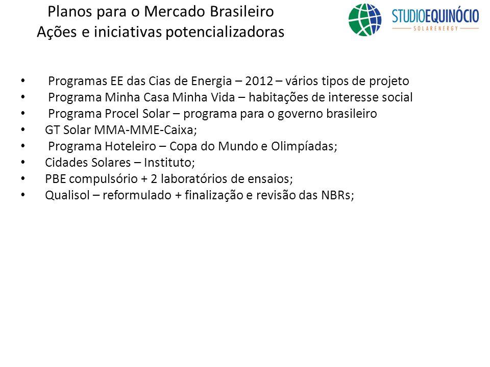 Planos para o Mercado Brasileiro Ações e iniciativas potencializadoras