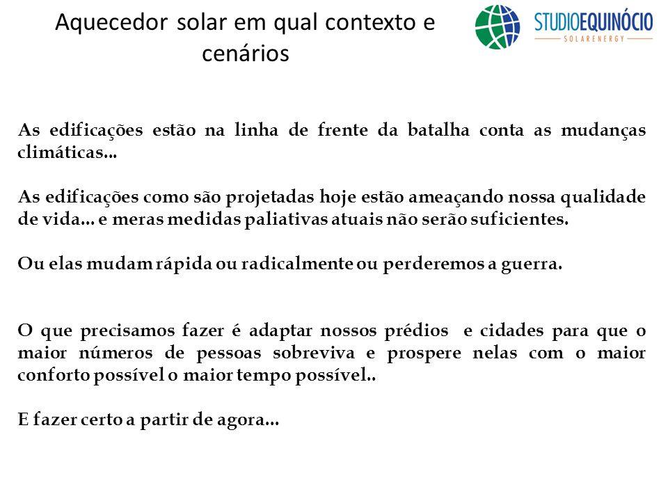 Aquecedor solar em qual contexto e cenários