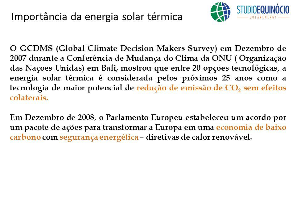 Importância da energia solar térmica