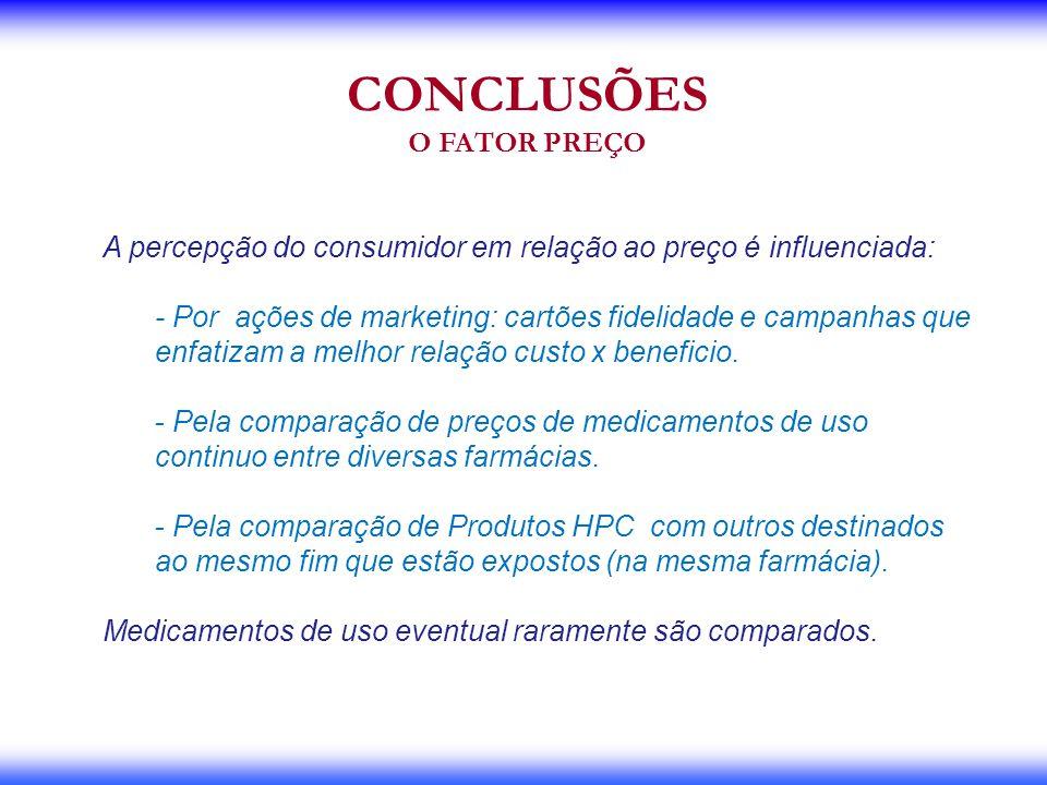 CONCLUSÕES O FATOR PREÇO
