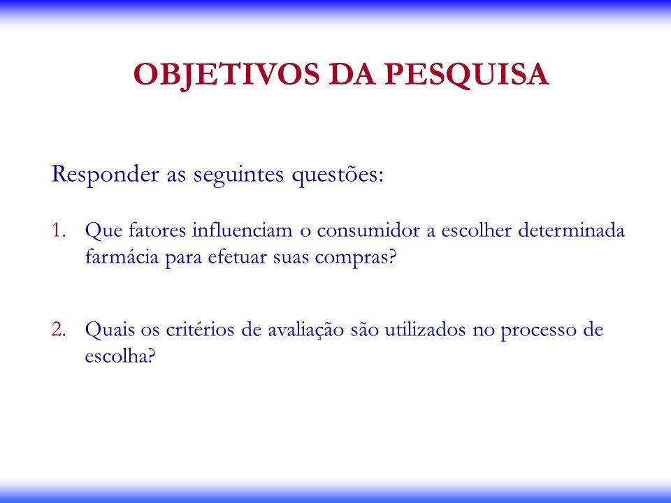 OBJETIVOS DA PESQUISA Responder as seguintes questões: