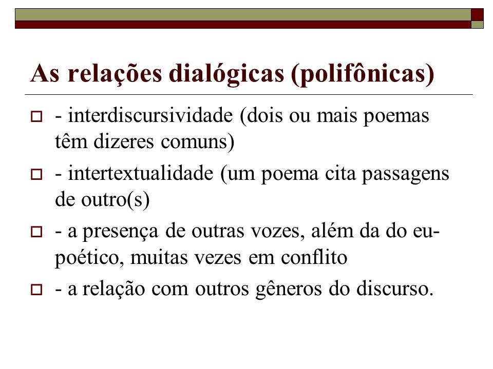 As relações dialógicas (polifônicas)