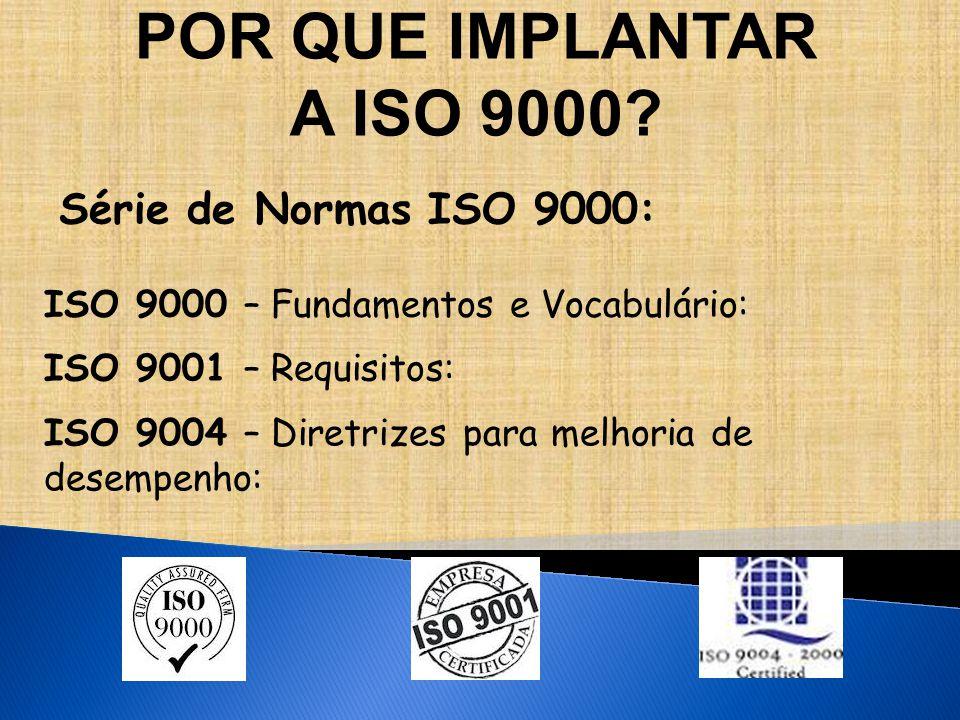 POR QUE IMPLANTAR A ISO 9000 Série de Normas ISO 9000: