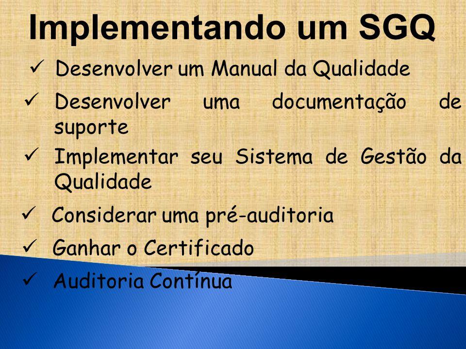 Implementando um SGQ Desenvolver um Manual da Qualidade