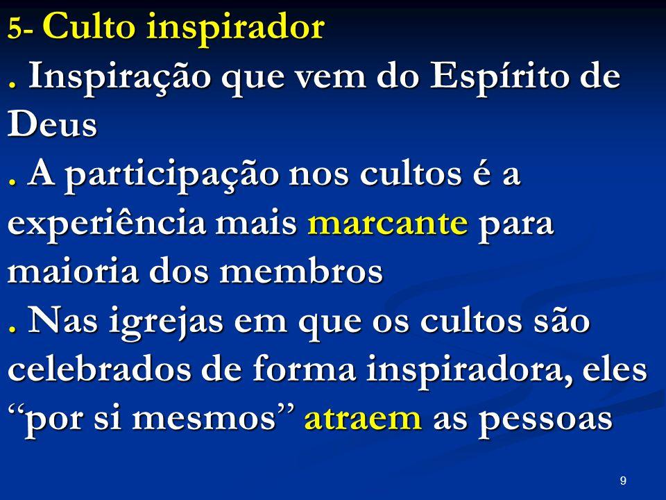 . Inspiração que vem do Espírito de Deus