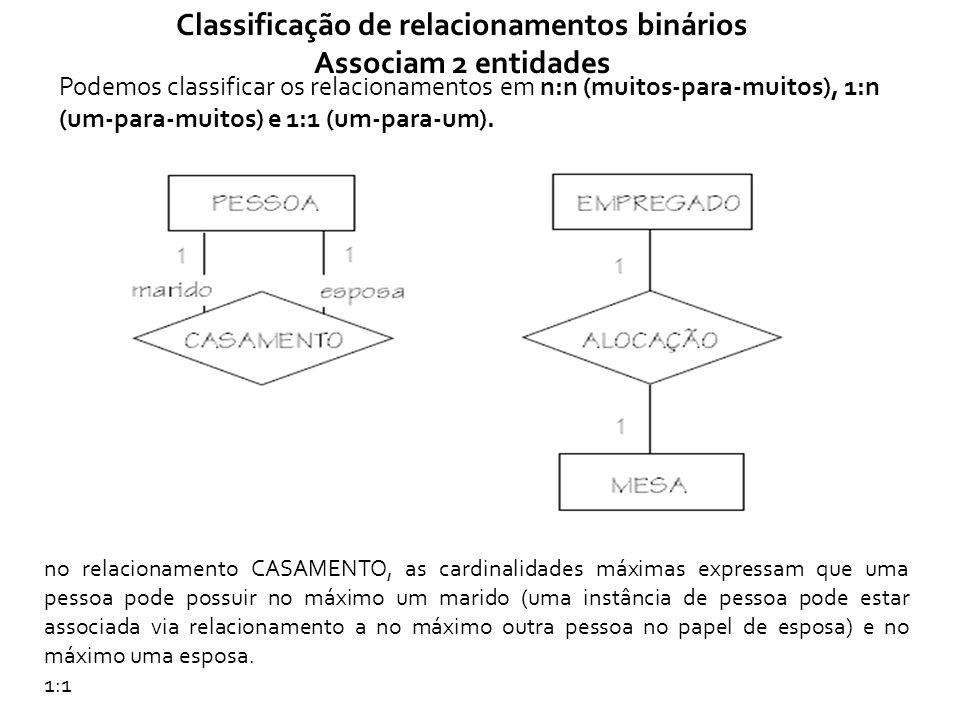 Classificação de relacionamentos binários
