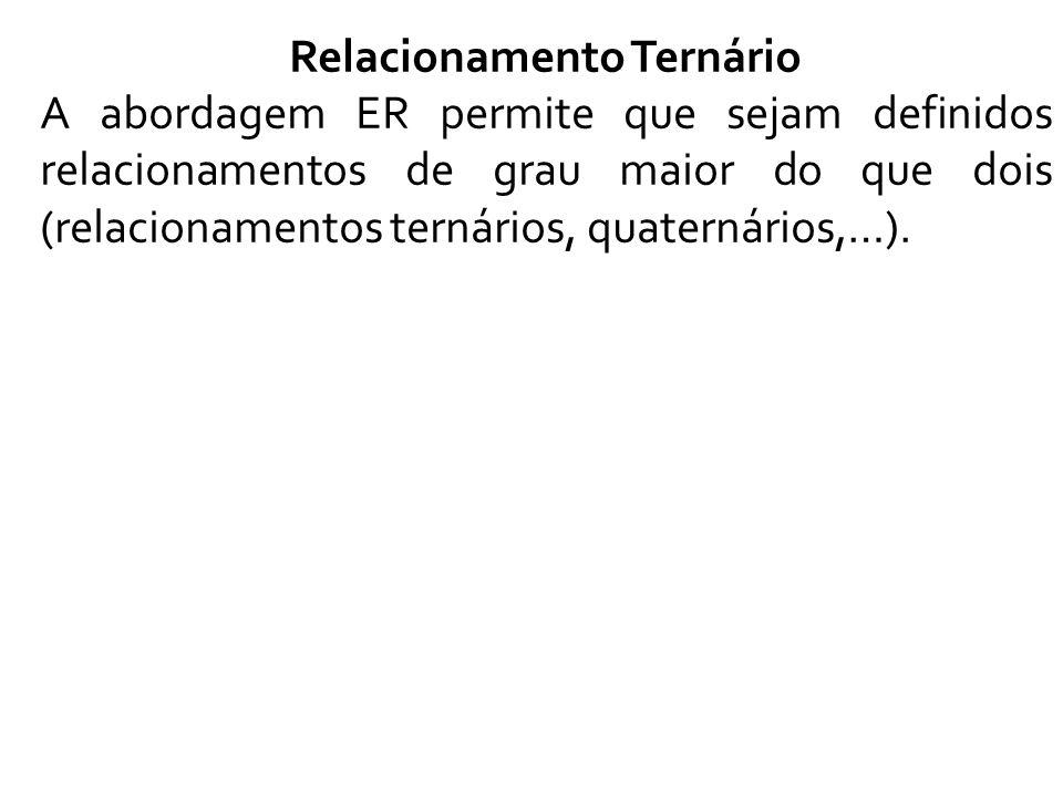 Relacionamento Ternário