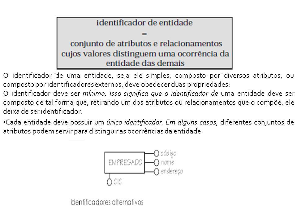 O identificador de uma entidade, seja ele simples, composto por diversos atributos, ou composto por identificadores externos, deve obedecer duas propriedades: